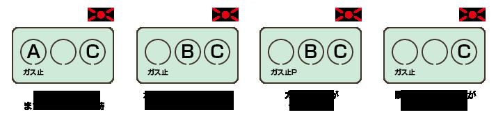ガスメーター液晶表示画面